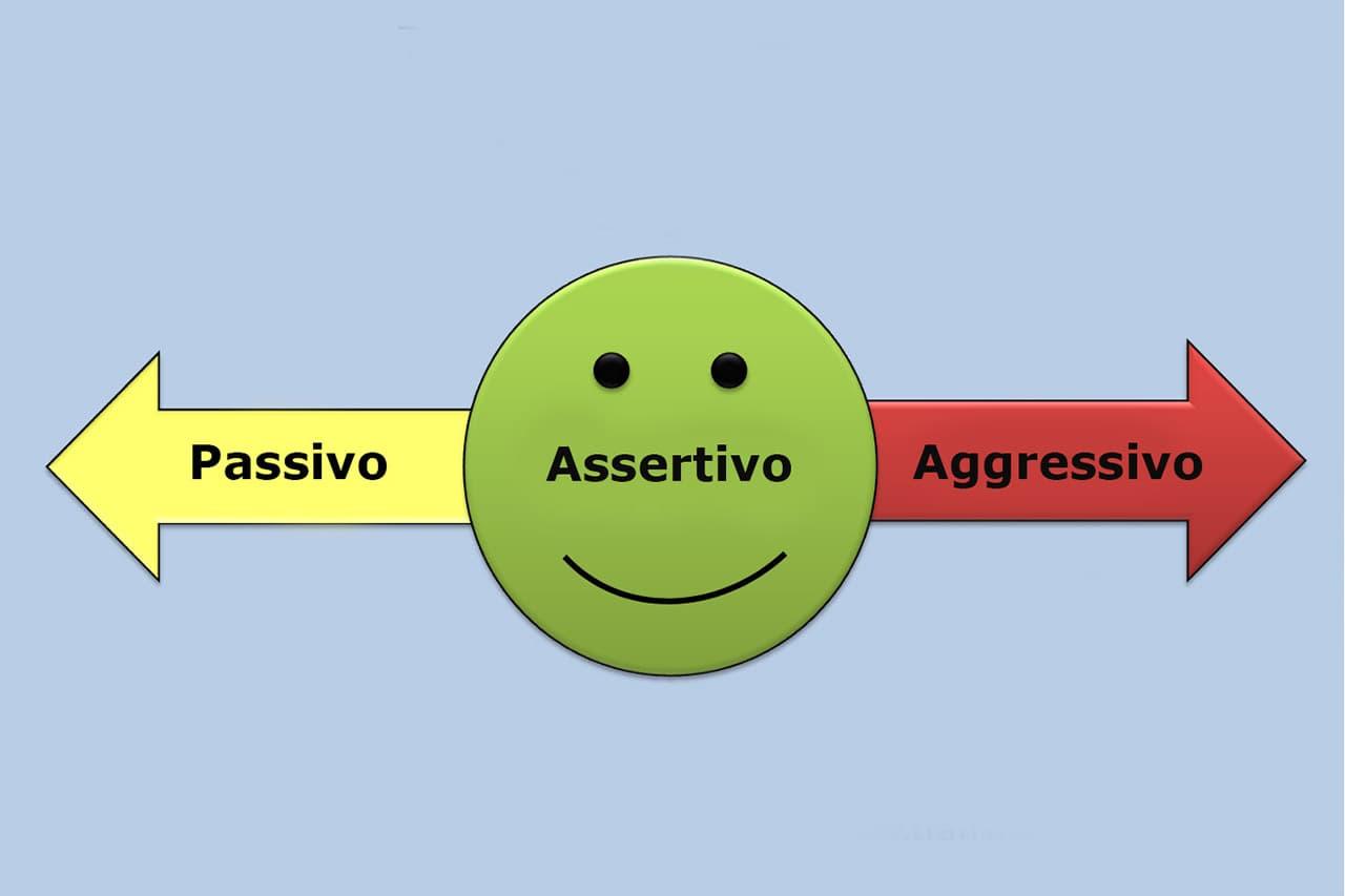 Importanza-di-saper-dire-di-no-cos-è-l'assertività